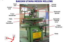 Gallery AMD Program Machine CNC  7 pengantar_industri_manufaktur_milling_10_638